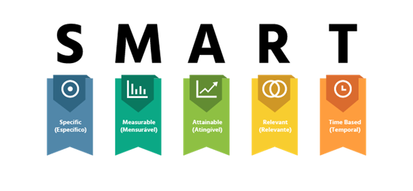 Imagem2 %categoria Como definir e utilizar indicadores de gestão?