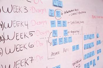 blog-min %categoria Planejamento em empresas: veja a importância e como solucionar!