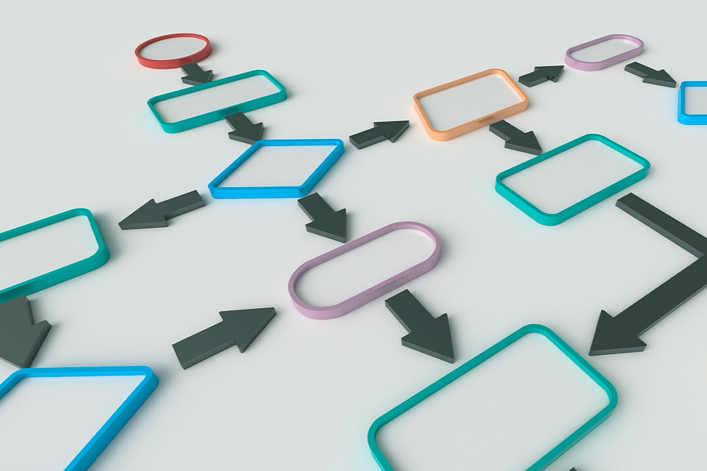 mapeamento-de-processos-o-que-e %categoria Gestão de processos: como escolher o melhor software?